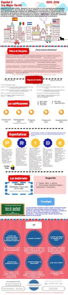 Sp 2 Syllabus SpVers 2015-2016 | @Piktochart Infographic