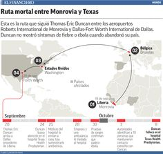 México podría realizar escaneo en aeropuertos para evitar que el ébola llegue al país. 09/10/2014