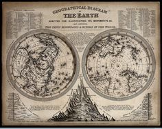 spacetravelco:  Geographical and astronomical illustrations from the mid-1800s by John Philipps Emslie (several via the Wellcome Collection)...