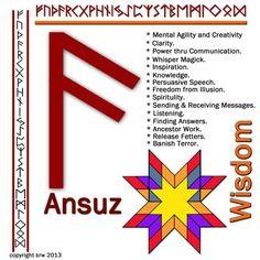 Elder Futhark Rune Meanings, Elder Futhark Runes, Mayan Symbols, Viking Symbols, Viking Runes, Egyptian Symbols, Tarot, Rune Tattoo, Inca Tattoo
