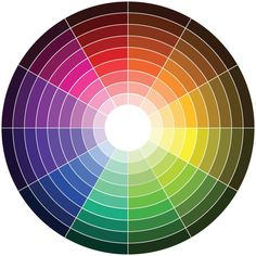 círculo cromático com exemplos/escala de tons claros-escuros e intensos-opacos <3