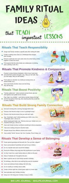 Family rituals teach lessons ideas big great kids and parents life journal Parenting Advice, Kids And Parenting, Parenting Classes, Parenting Styles, Parenting Quotes, Gentle Parenting, Foster Parenting, Natural Parenting, Mindful Parenting