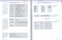 Grammatica Italiana - Regole ed esempi d' uso congiuntivo