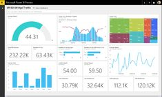 Real time dashboards