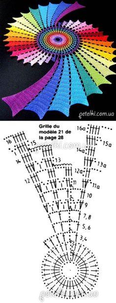 Разноцветная спиральная салфетка крючком. Схема