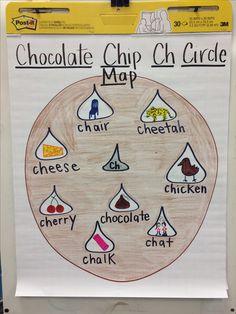 Ch Digraph anchor chart Teaching Phonics, Kindergarten Literacy, Teaching Reading, Word Work Activities, Phonics Activities, First Grade Reading, First Grade Classroom, First Grade Words, Second Grade