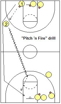 Pitch and Fire drill