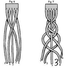티셔츠 재활용 팔찌,업사이클링 팔찌,쉽게 만드는 팔찌,매듭 팔찌 만들기,매듭 팔찌 만드는방법,매듭 팔찌 만드는법 : 네이버 블로그