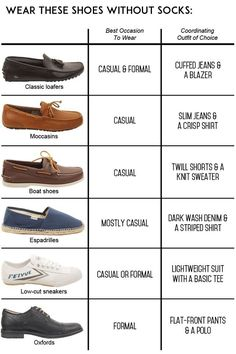 Wear these shoes without socks #men #shoes #fashion #style #affiliate