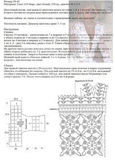 описание вязания ажурного жакета-1