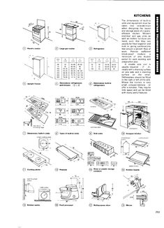 Neuferts Design Data Pdf English