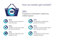 Hoe retailers betrokken kunnen raken in het proces van 'Showrooming'; het bekijken van producten in winkels om vervolgens via een mobiel apparaat de beste prijs online te zoeken.