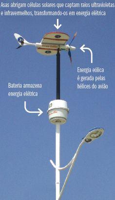 Poste de iluminação pública 100% alimentado por energia eólica e solar