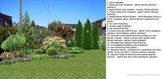 Полезности | Растения для сада. Продажа. СПб.