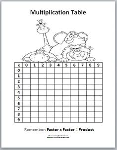 multiplication times table chart to 12x12 blank