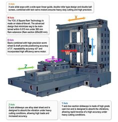 5 Axis Cnc, Type Design, Locker Storage, Minimalism, Technology, Tech, Tecnologia, Print Design