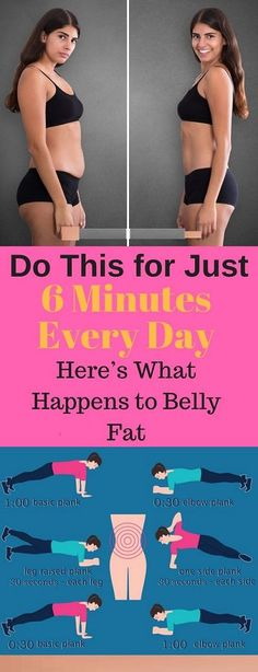 Workout Exercise Do This for Just 6 Minutes Every Day,Here's What Happens to Belly Fat The belly fat is that the hardest kind of fats to lose, and is additionally one among st the foremost dangerous ones. Fitness Workouts, Sport Fitness, Fitness Diet, Yoga Fitness, At Home Workouts, Fitness Motivation, Health Fitness, Sport Motivation, Ab Workouts
