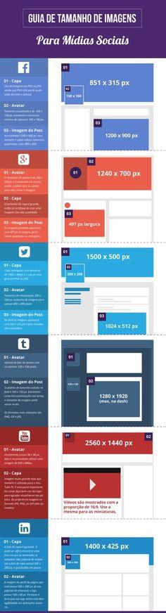 guia de tamanho de imagens para mídias sociais
