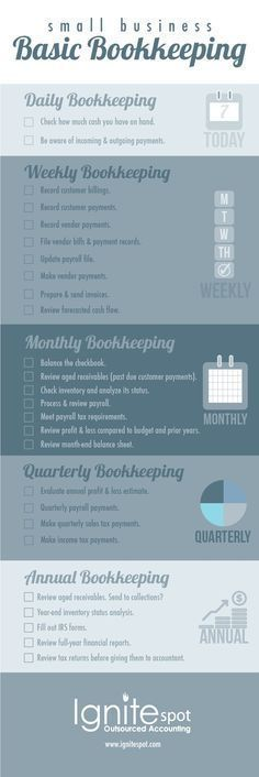 How For Making Your Landscape Search Excellent Shop Biz Small Business Basic Bookkeeping Small Business Bookkeeping, Small Business Accounting, Small Business Resources, Small Business Marketing, Start Small Business, Online Business, Media Marketing, Learn Accounting, Small Business Plan Template
