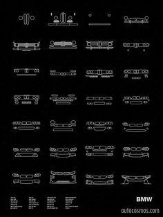 BMW Faces