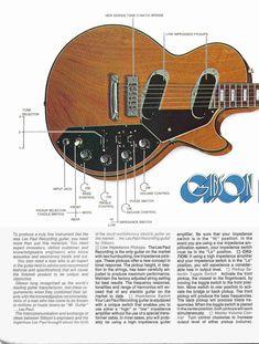 402 Best Guitar & Music Artifacts images in 2019 | Guitars, Guitar