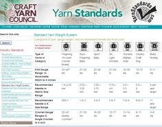 yarn weight chart... lots of other useful needlework guides, including needle and hook conversions...