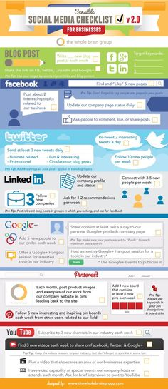 "Social Media Marketing Checklist v2.0    ""Social Media Internet Marketing Checklist infographic to help your business create an online presence on Facebook, Twitter, Pinterest and more.""     A good infographic to print and post by your monitor.     Via @Michele Morales Morales Morales Martin"