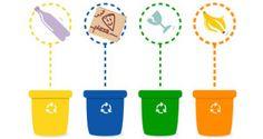 Cómo clasificar la basura correctamente. #blog #Bienestar #TiempoLibre #ocio #bienestar #Naturaleza #entretenimiento #eneergiasrenovables #ahorrar #reciclaje #positivismo #positividad #energiapositiva #energizer #estoesenergiapositiva #positiveenergy #energy #pensamientopositivo  #energia  #ecologia #ecologico #reciclaje #reciclar #Sostenibilidad
