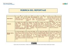 """REA Cuarto de Primaria  EDIA4- ARTEMÁTICAMENTE  RÚBRICA DEL REPORTAJE  4 3 2 1  """"Tarea de síntesis, rúbrica del reportaje""""..."""