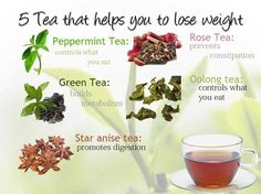 5 Tea that Helps you to lose weight