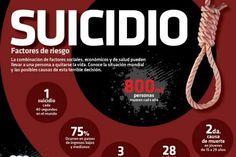 #Infografia #Suicidio, factores de riesgo... vía @candidman  La combinación de factores sociales, económicos y de #Salud pueden llevar a una persona a quitarse la #Vida.  Conoce la situación mundial y las posibles causas de esta terrible decisión...
