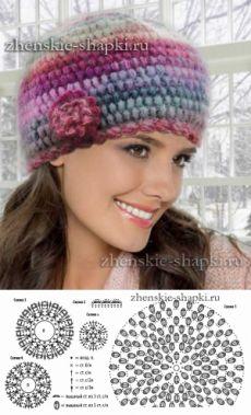 Crochet Motif, Crochet Stitches, Knit Crochet, Crochet Patterns, Crochet Hats, Sombrero A Crochet, Crochet Tablecloth, Winter Hats For Women, Crochet Fashion
