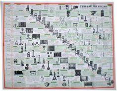 Meubles styles motifs decoratifs style regence histoire for Histoire du meuble