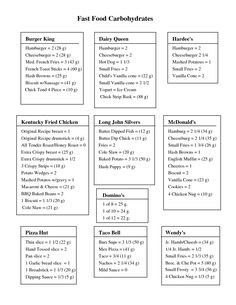 Free Print Carb Counter Chart Fast Foods Pdf