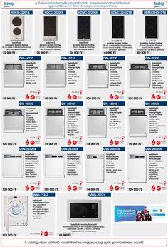 BEKO konyhai gép akció! Kedvező ár-érték arány, minőségi konyhai gépek a Fabulinál Fc Barcelona