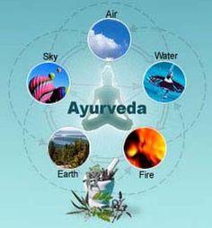 ¿Qué es el Ayurveda? #ayurveda #medicinatradicional #medicina