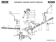 (20) SPEEDOMETER-HANDLEBAR-MASTER CYL ASSY - Tasso LML Scooter Spare Parts