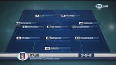 Line-up versus Holland/Netherlands 09/04/2014 (tomado de forumrojadirecta)