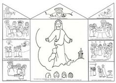 Catequesis Primera Comunión: Mision Continental y Triptico Easter Art, Easter Crafts, Cain Y Abel, Coloring Books, Coloring Pages, Catholic Crafts, Religion Catolica, Religious Education, Sunday School Crafts