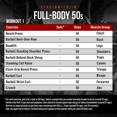 training workouts This whole-body program has you doing 50 reps per exercise – rest-pause style – for great gains in size, power, and strength. Gym Workout Chart, Full Body Workout Routine, Workout Ideas, Workout Plans, Workout Routines, Full Body Program, Gym Program, Full Body Training, Strength Training
