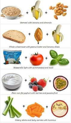 Healthy snack infographic.