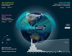 Visualizing Impact - Interactive Globe