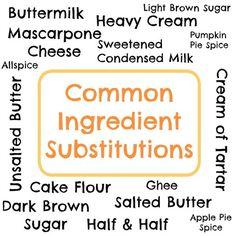 Common Ingredient Substitutions   kitchenDreaming.com   #Ingredient #Substitutions #Recipe #CreamofTartar #Buttermilk #HeavyCream #Allspice #SweetenedCondensedMilk #SaltedButter