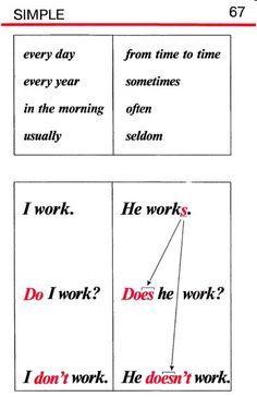 English Grammar For Kids, English Grammar Rules, English Writing Skills, English Phrases, Learn English Words, English Study, English Lessons, English Language, Better English