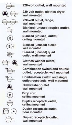 31 Best Built Blueprint Symbols Images Electrical Symbols Home