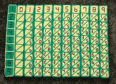 Math Monday: Knitting Napier's Bones ||| Makezine