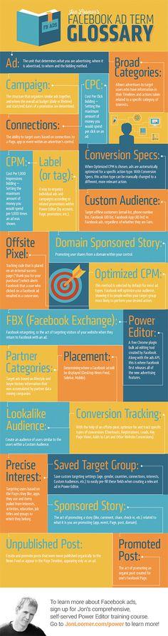 Pequeno Glossário do Facebook Ads. Afinal, a terminologia do Facebook pode ser muito confusa, até para os profissionais de marketing.
