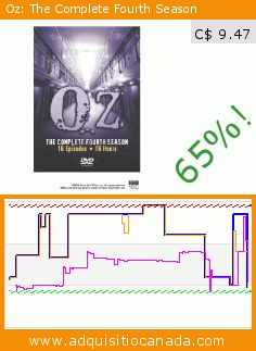 Oz: The Complete Fourth Season (DVD). Drop 65%! Current price C$ 9.47, the previous price was C$ 26.99. https://www.adquisitiocanada.com/hbo-warner/oz-complete-fourth-season