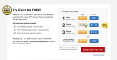Netflix Pricing Table UX #netflix #ux #pricingtable