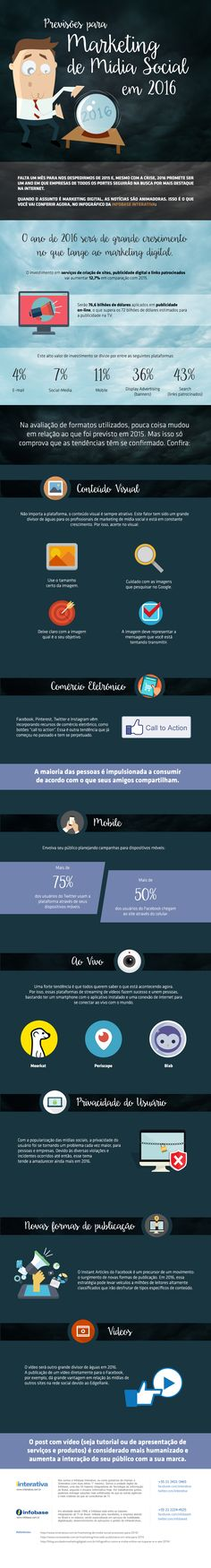 [infográfico] Marketing Social para 2016 | Mkt Sem Gravata